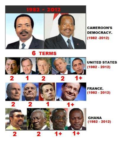 6 Terms for Biya - 6 Lions appearances at the World Cup